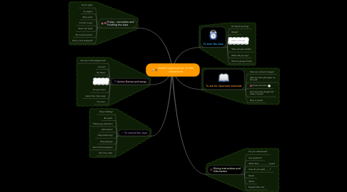 Mind Map: Useful espressions in the classroom