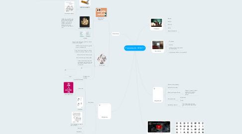 Mind Map: Presentación 2016/17