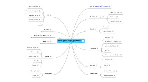 Mind Map: SOCIAL MEDIA TOOLS PRESENTATION Holmgren & MacKinnon