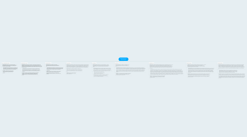 Mind Map: PRINCIPIOS DE LA TECNOLOGÍA