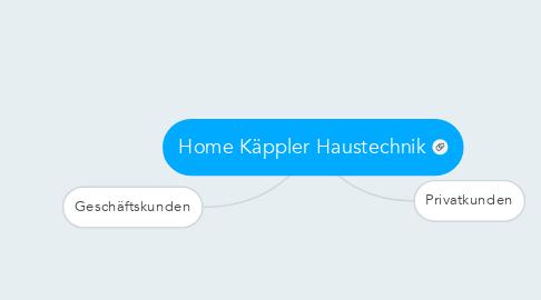 Mind Map: Home Käppler Haustechnik