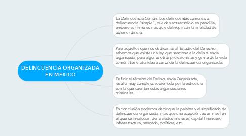 Mind Map: DELINCUENCIA ORGANIZADA EN MEXÍCO