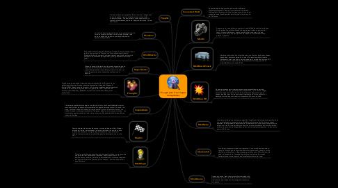 Mind Map: 15 apps para crear mapas conceptuales