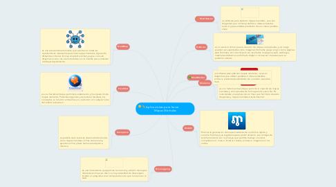 Mind Map: Aplicaciones para hacer                 Mapas Mentales