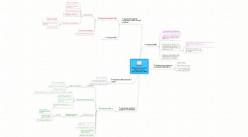 Mind Map: Повышение качества библиотечного обслуживания в МЧС