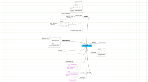 Mind Map: Editorial Workbench 2