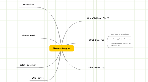 Mind Map: BusinessDesigner