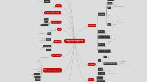 Mind Map: Programme/Apps/Tools die jeder Lehrer brauchen kann