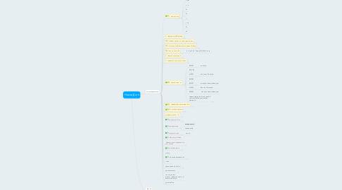 Mind Map: Насос Дон