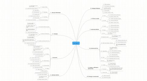 Mind Map: Casa Popular