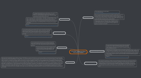 Mind Map: 1914-1929: The Best and Worst Time to be a Canadian