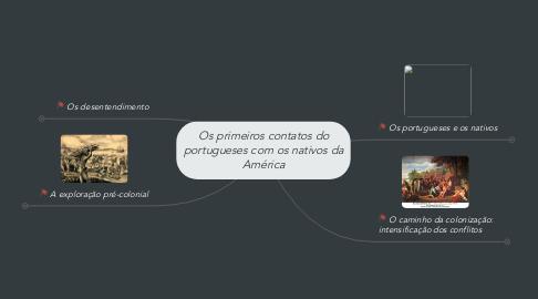 Mind Map: Os primeiros contatos do portugueses com os nativos da América