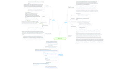 Mind Map: Institutes of Global Governance (WTO & IMF)