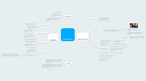 Mind Map: Mobile Payment