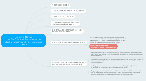 Mind Map: Flannery & Marcus  How Our Prehistoric Ancestors Set the Stage for Monarchy, Slavery, and Empire (Parte I)