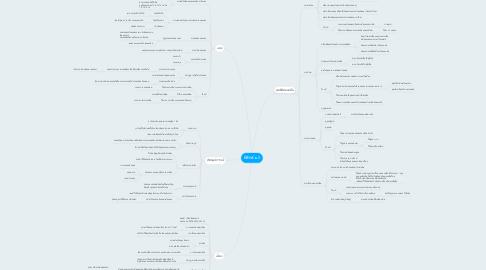 Mind Map: ฟิสิกส์ ม.5