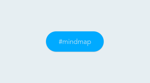 Mind Map: #mindmap