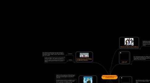 Mind Map: LOS PROCEDIMIENTOS DE CONCILIACIÓN