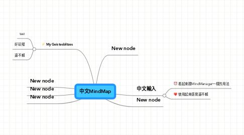 Mind Map: 中文MindMap