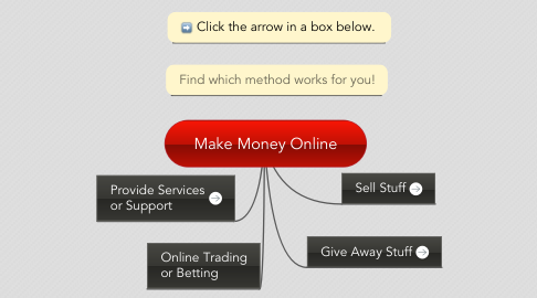Mind Map: Make Money Online