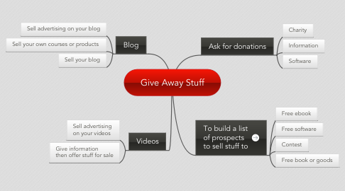 Mind Map: Give Away Stuff