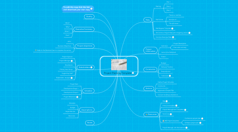 Mind Map: Project Planning Template