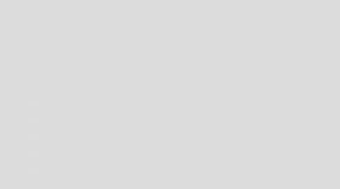 Mind Map: Procedimientos relacionados con la formación de las juntas de conciliación y de arbitraje