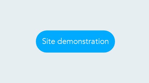 Mind Map: Site demonstration