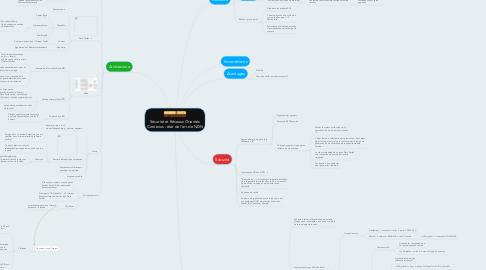Mind Map: Sécurité et Réseaux Orientés Contenus : état de l'art de NDN