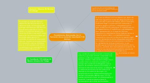 Mind Map: Procedimientos Relacionados Con La Formación De Las Juntas De Conciliación Y De Arbitraje.
