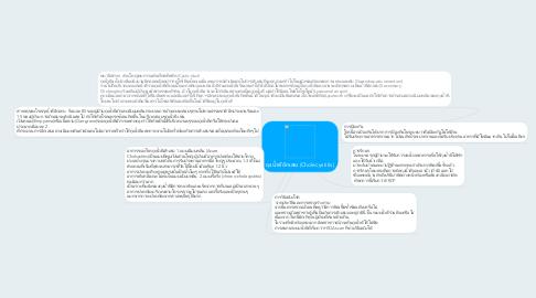 Mind Map: ถุงน้ำดีอักเสบ (Cholecystitis)