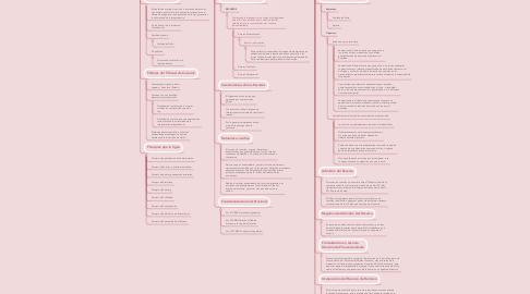 Mind Map: RECURSO DE CASACIÓN