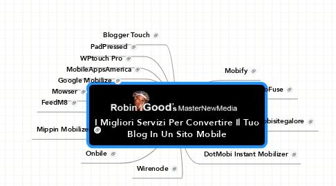 Mind Map: I Migliori Servizi Per Convertire Il Tuo Blog In Un Sito Mobile