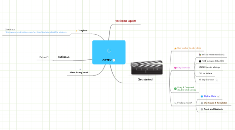 Mind Map: OPTEK