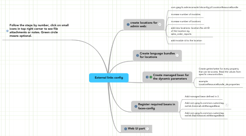 Mind Map: External links config