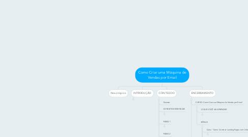 Mind Map: Como Criar uma Máquina de Vendas por Email