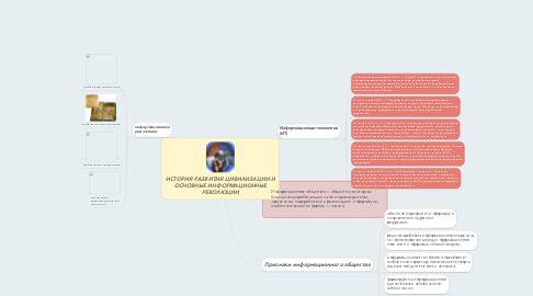 Mind Map: ИСТОРИЯ РАЗВИТИЯ ЦИВИЛИЗАЦИИ И ОСНОВНЫЕ ИНФОРМАЦИОННЫЕ РЕВОЛЮЦИИ