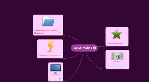 Mind Map: Social Studies