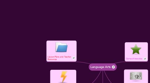 Mind Map: Language Arts