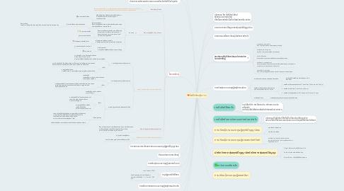 Mind Map: สิ่งที่ได้เรียนรู้ใน 700
