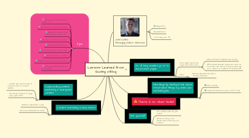 Mind Map: Lessons Learned from Scaling a Blog