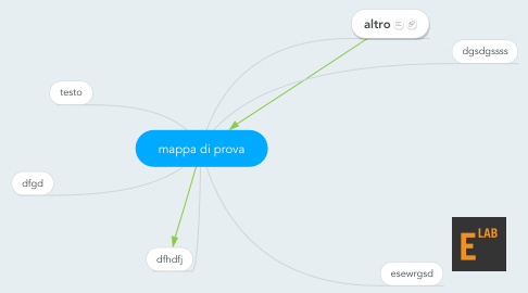Mind Map: mappa di prova