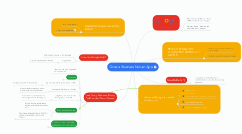 Mind Map: Grow a Business Not an App