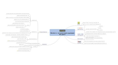 Mind Map: Movister.ru - как увеличивать аудиторию без денег?