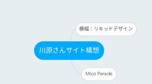 Mind Map: 川原さんサイト構想