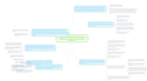 Mind Map: El Procedimiento penal especial del sistema de responsabilidad Penal del Adolescente regulado en la Ley Organica para la Proteccion del Niños, Niñas y Adolescentes