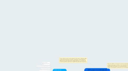 Mind Map: Delitos contra la inviolabilidad del domicilio y Delitos contra la administracion publica