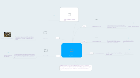 Mind Map: Simple Past