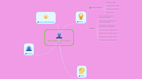 Mind Map: Mind Mapping For Quality Work