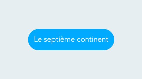 Mind Map: Le septième continent